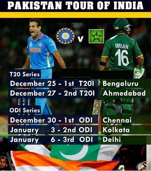 Tours India