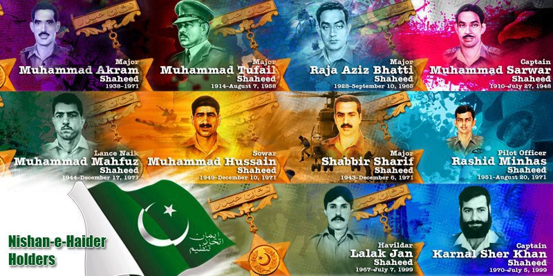 Defence Day of Pakistan History & Wallpapers