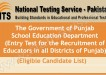Educators Jobs in Punjab NTS Test Candidate List