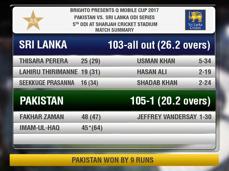 Pakistan vs Sri Lanka 5th ODI Match Summary