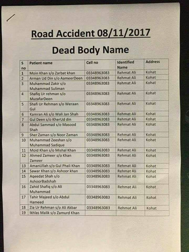 Kohat Bus Accident Passenger List (1)