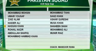 Pakistan squad for U19 Asia Cup 2017
